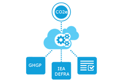 greenhouse gas emissions factors